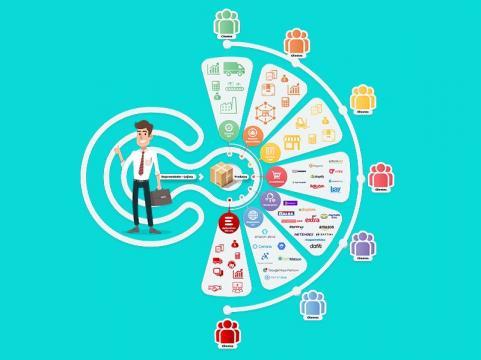 Quer acelerar suas vendas em vários canais de maneira simplificada?